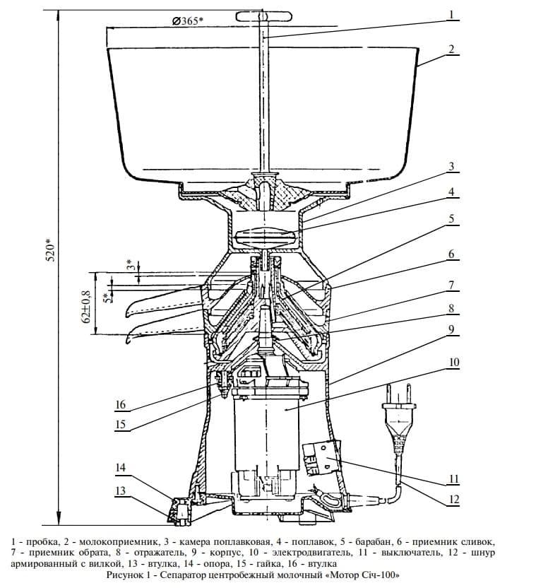 Сепаратор для молоко Мотор Сич 100-19, 100 л/ч, пласт. корпус, пласт. чаша - фото 6039